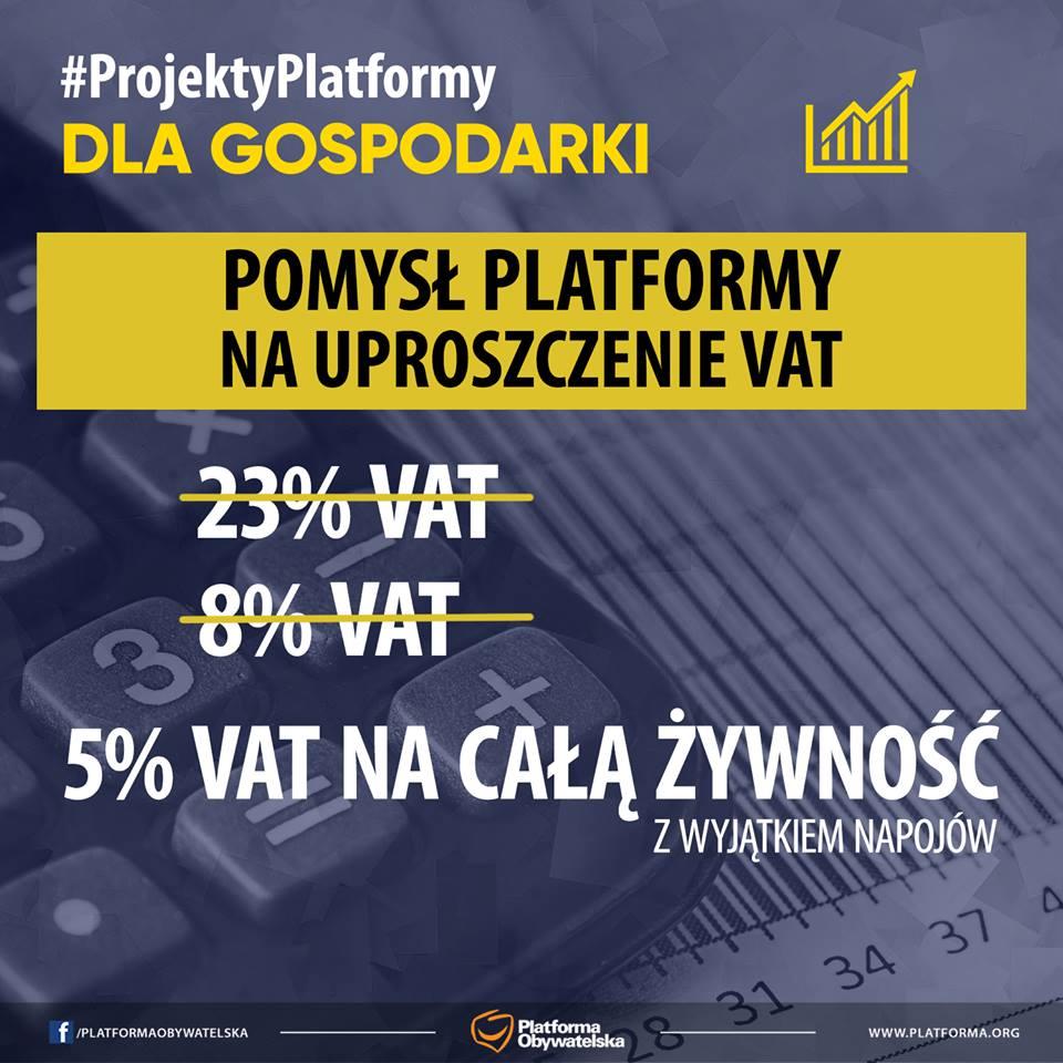 Platforma dla gospodarki